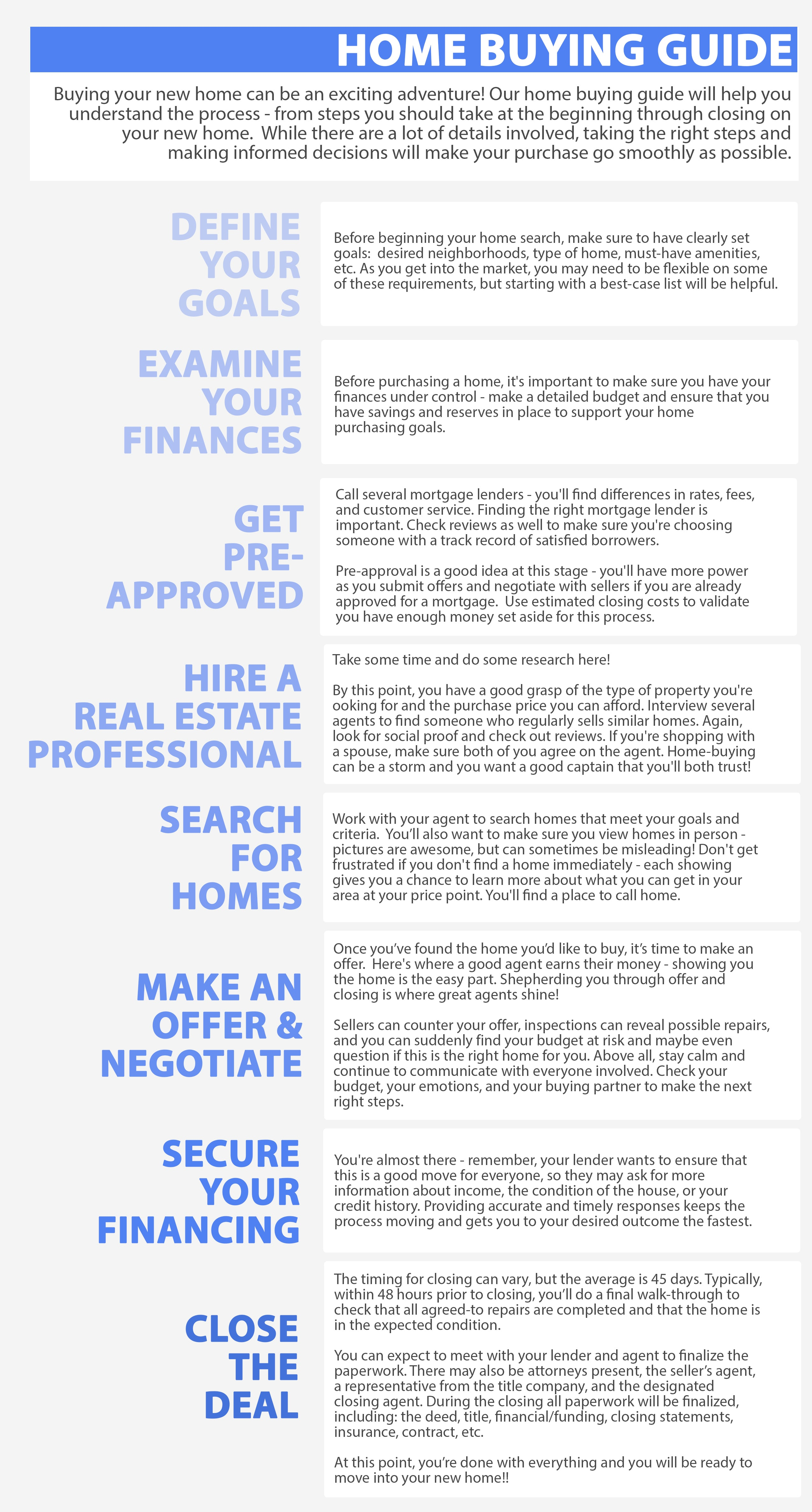 Home Buyer Guide Infographic